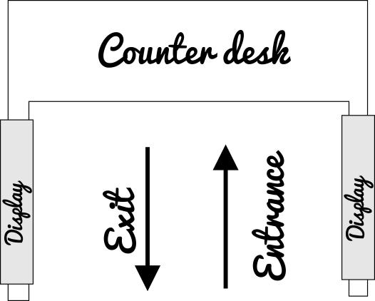 tips for a clothing store counter desk - small spaces